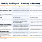 healthy-washington-roadmap-to-recovery